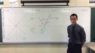 Sketching Harder Absolute Value Graphs