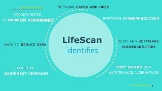 NetSure LifeScan IT Asset Management By Curvature