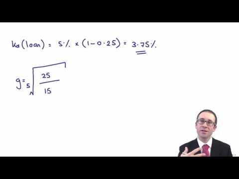 CIMA F2 WACC Calculation - Comprehensive Example