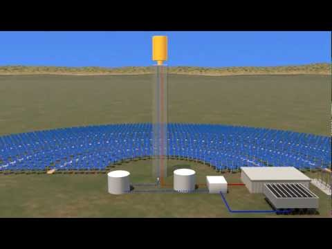 Concentrating Solar Power-Power
