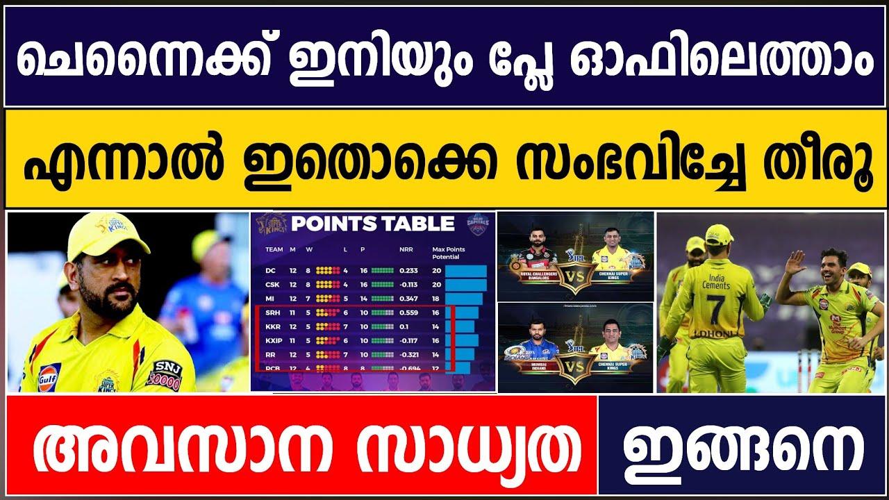Csk S Final Chances To Qualify Playoffs Ipl 2020 Cricket News Malayalam Cric News
