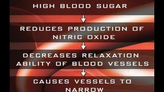 How High Blood Sugar Damages Blood Vessels