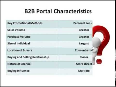 B2B Portal A Importace For All Scale Industry to grow Business