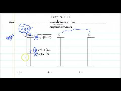 Lecture 1.11 - Temperature Scales, Kelvin, Fahrenheit, Celsius
