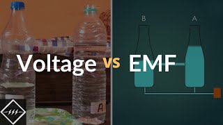Voltage or Potential difference vs EMF | Easiest Explanation | TheElectricalGuy