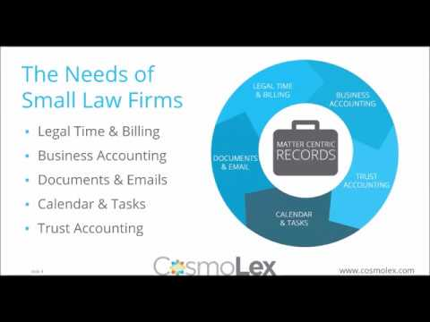 How To Be A More Competitive Law Firm in 2017 | CosmoLex Webinar