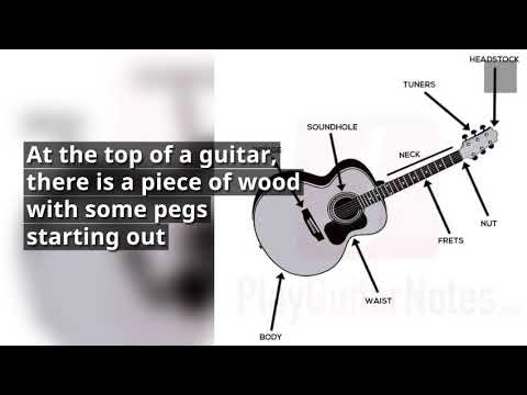 guitar part names youtube. Black Bedroom Furniture Sets. Home Design Ideas