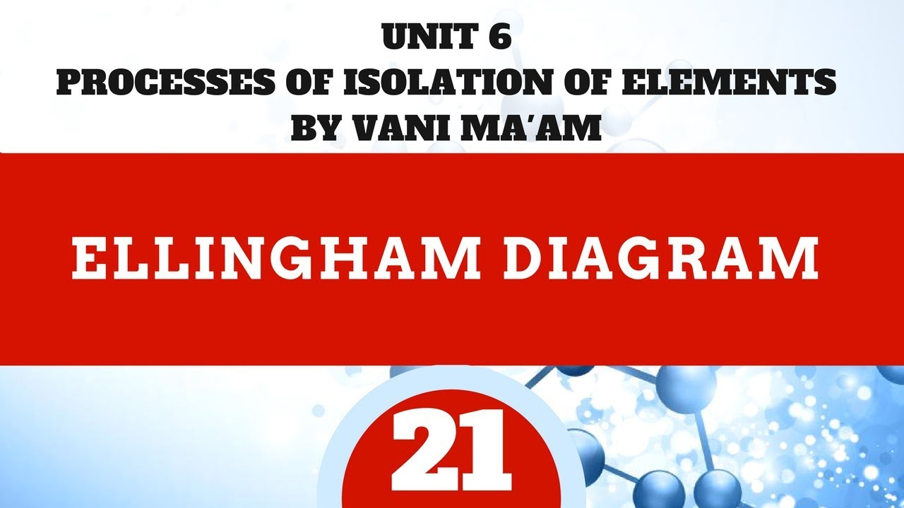 Ellingham diagram unit 6part 21cbsegrade12 youtube ellingham diagram unit 6part 21cbsegrade12 ccuart Image collections
