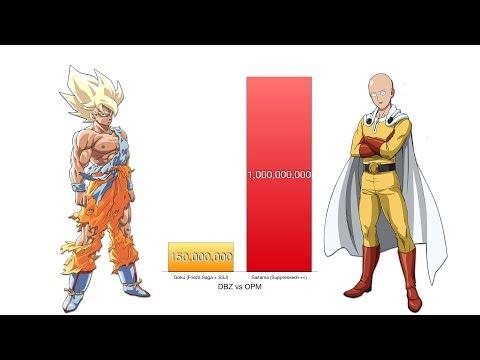 Goku Vs Saitama Power Levels - Dragon Ball Z/Super/OPM
