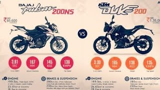 Bajaj Pulsar NS 200 Vs KTM Duke 20p | comparison| Duke 200 VS NS 200 || By CapTain MotoHolic ||