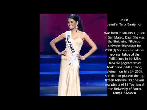 Miss Universe PHILIPPINES 2000 - 2015