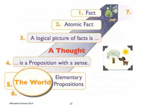 """""""Tractatus Logico-Philosophicus"""" - A Cognitive Tool for All"""
