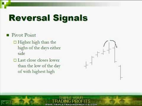 Pivot point day trading strategy kept simple
