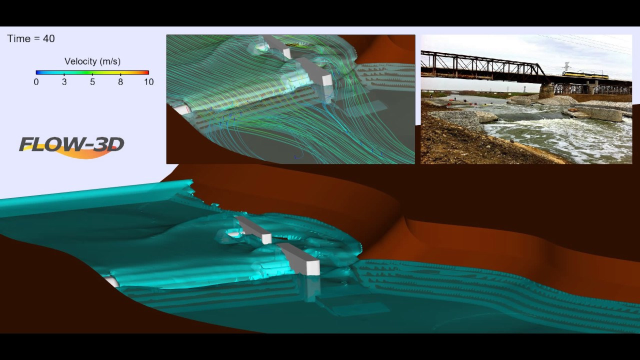 Modeling Rivers with FLOW-3D | River Management | Fluvial Behavior