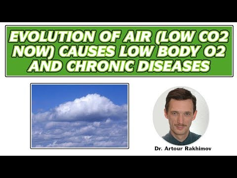 04 - Evolution of Air (Low CO2 Now) Causes Low Body O2 and Chronic Diseases