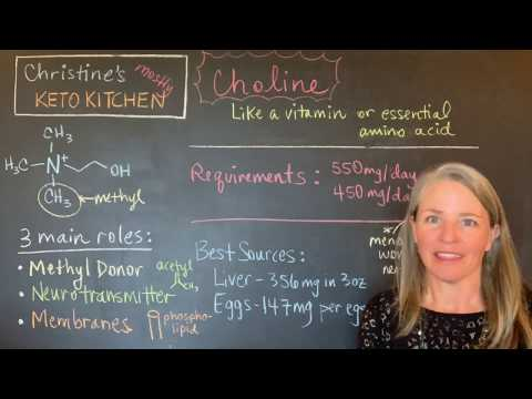 What is Choline & Why is it Important?