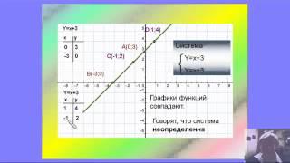 7 класс Системы линейных уравнений с двумя переменными.
