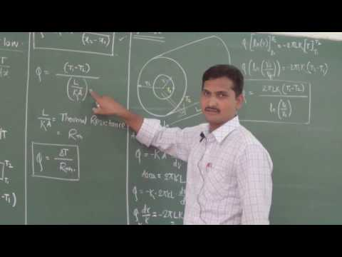 Fourier law applied to wall, cylinder and sphere. Prof. S S Kale, Orchid