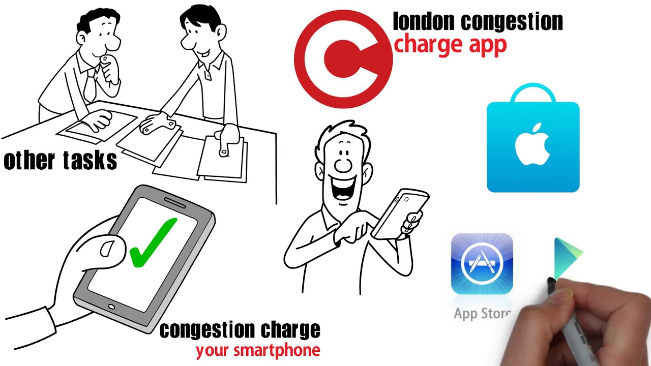 London Congestion Charge