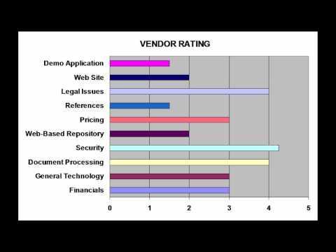 Litigation Response Plan - 30 Choosing the Right Vendor