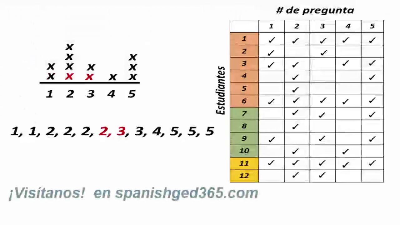 Diagramas lineales y base de datos youtube diagramas lineales y base de datos ccuart Choice Image