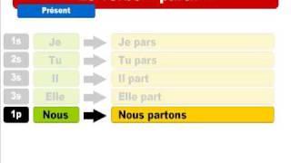 French Lesson Le Verbe Partir