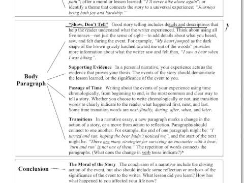how to purchase a thesis proposal A4 (British/European) Harvard