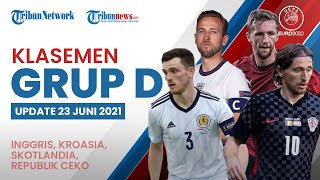 Euro 2020: Update Klasemen Grup D, Kroasia jadi Runner Up, Ceko Lolos ke 16 Besar meski Posisi 3