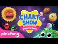 Little Space Explorers | Space Songs | Pinkfong Chart Show | Pinkfong Songs for Children youtube videos, live subscriber track on subsvolume.com [2019]