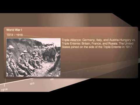 American Involvement In Wars Timeline