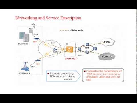 GPON HSI Configuration with Basic Service Configuration