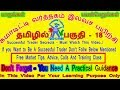 Commodity Market : How to Find market Movement with out Trading Knowledge - In Tamil