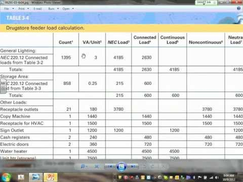 Electrical Commercial Load Calculation EWC CH#3 10 09 12