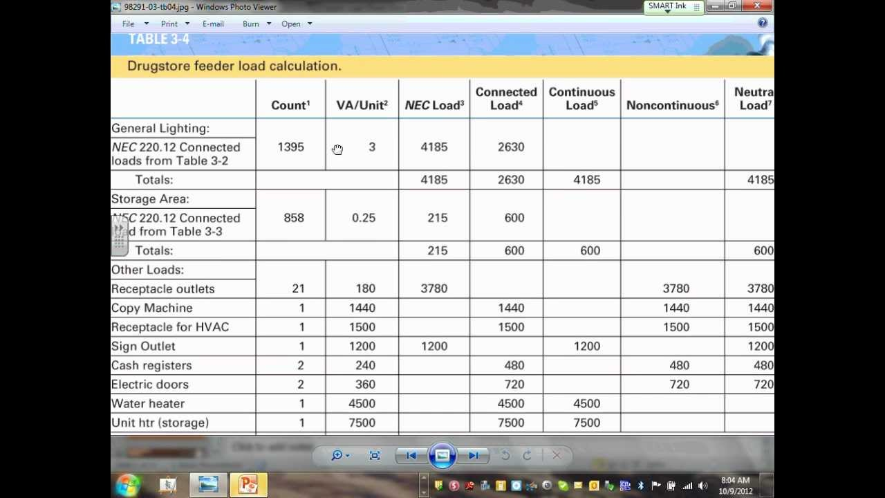 Electrical Commercial Load Calculation Ewc Ch 3 10 09 12