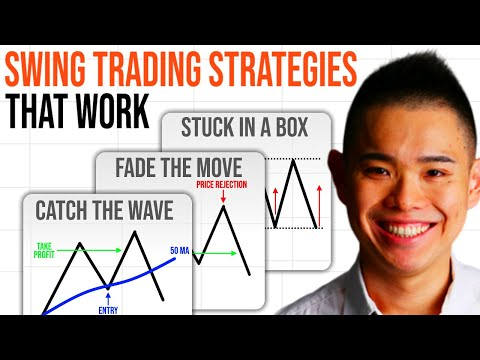 3 Proven Swing Trading Strategies (That WORK)