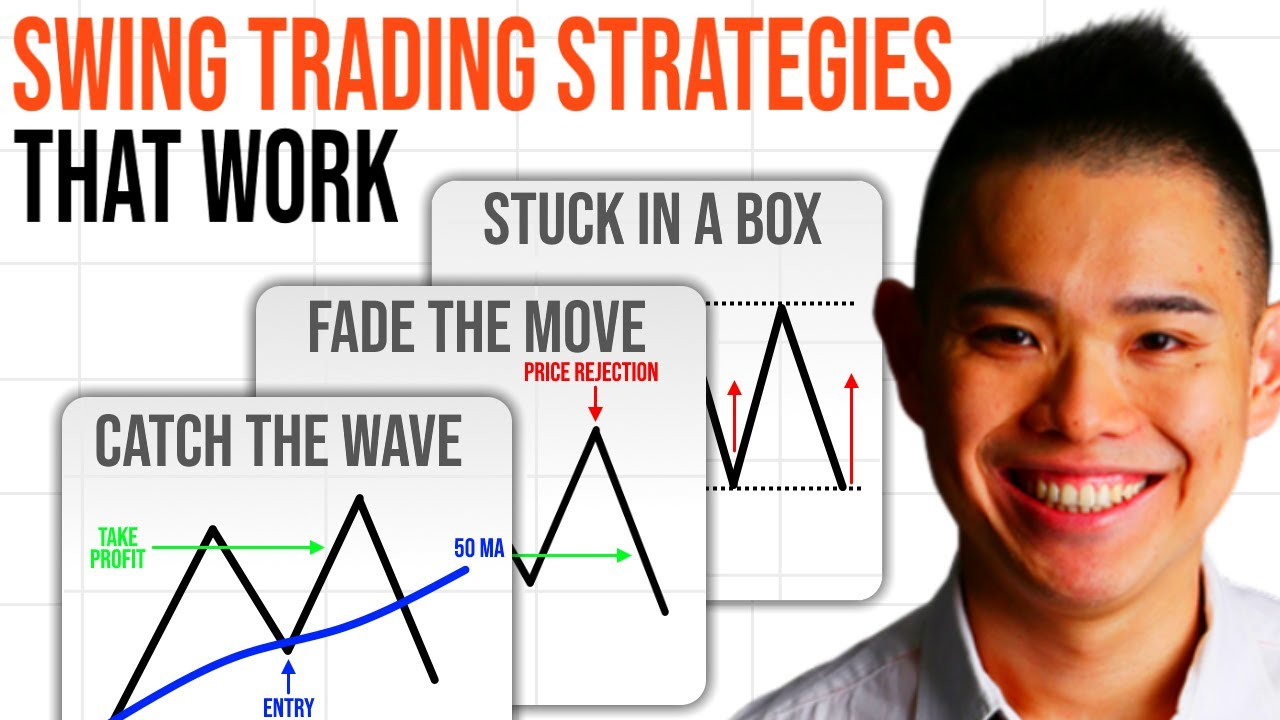 Swing trading strategies india
