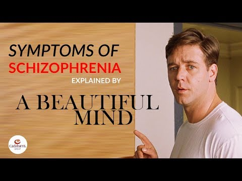 Symptoms of schizophrenia Explainedby - A Beautiful Mind (2001)