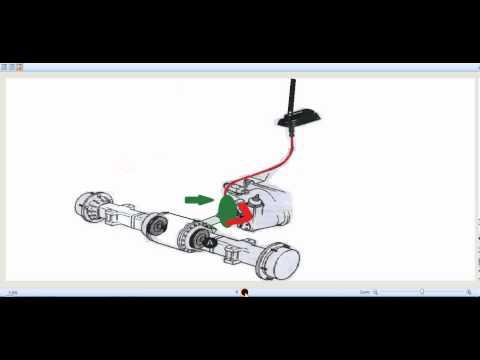 Animation - How Parking Brake Circuit Works.✔