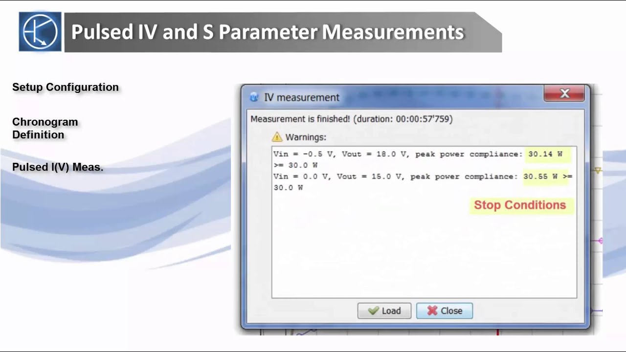 IVCAD 3 8 – Amcad Engineering – Radio Frequency and