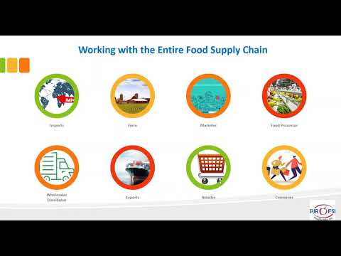 Food Safety Certifications and GFSI & Leadership Commitment