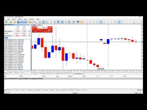 Customizing The Market Watch Gt247 Com Metatrader 5 Youtube