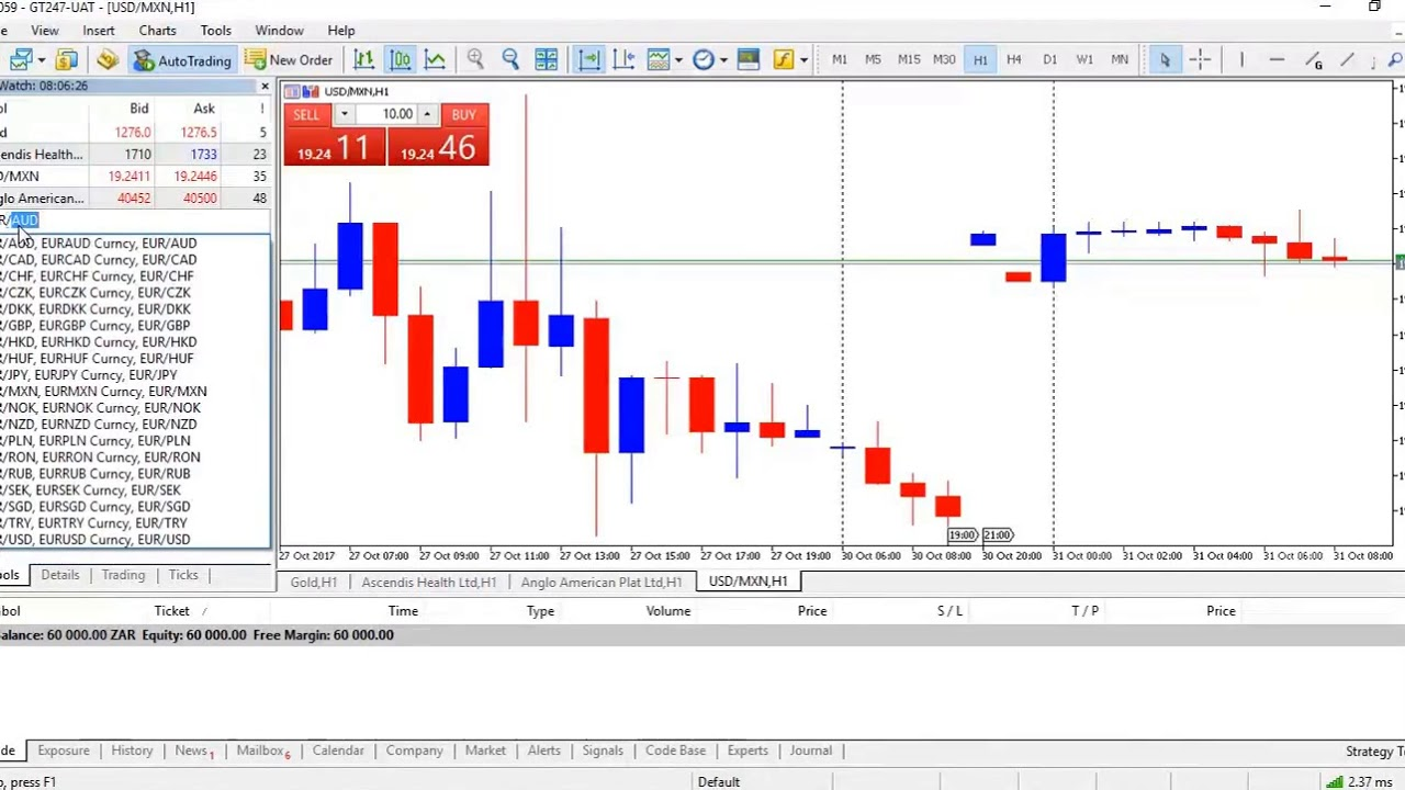 Gt247 forex market superfecundation chimera investment