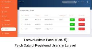 Laravel-Admin Panel (Part-5)   Fetch data from User Table in laravel