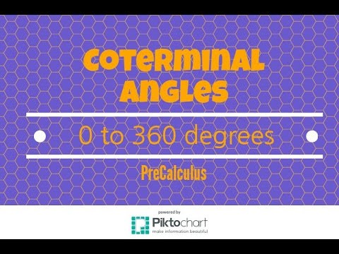How To Determine A Coterminal Angle Between 0 And 360 Degrees Youtube