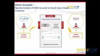 Salesforce and Oracle Sales Cloud Integration