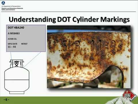 Low-Pressure Gas Cylinder Safety for Fillers