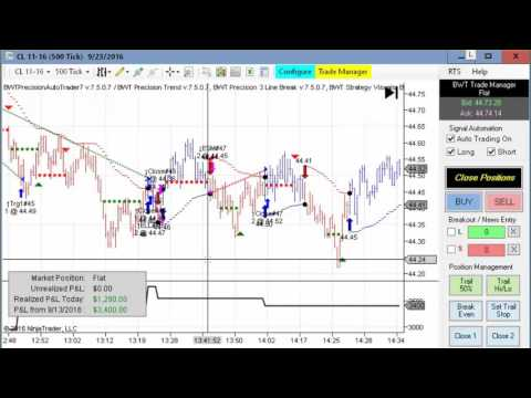 Crude Oil, Dow Excellent Trades, Automated Trading, Blue Wave Trading