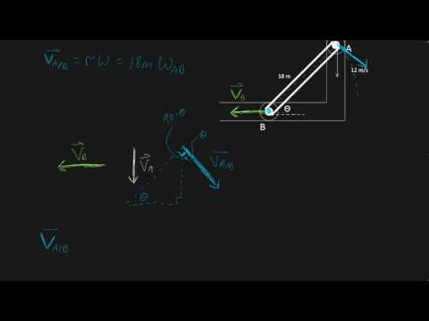 Relative Value Trading – a basic introduction from YouTube · Duration:  2 minutes 10 seconds