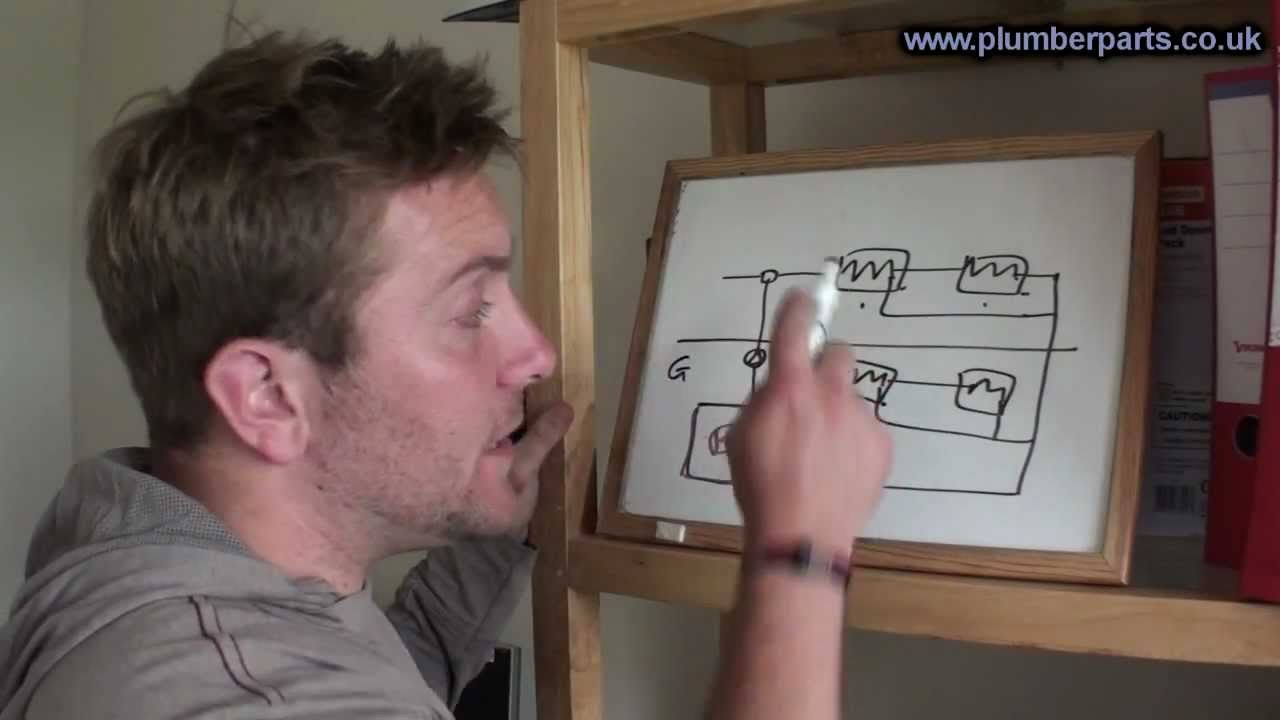 How To Balance Heating System Radiators Plumbing Tips Youtube Wiring Zones Uk