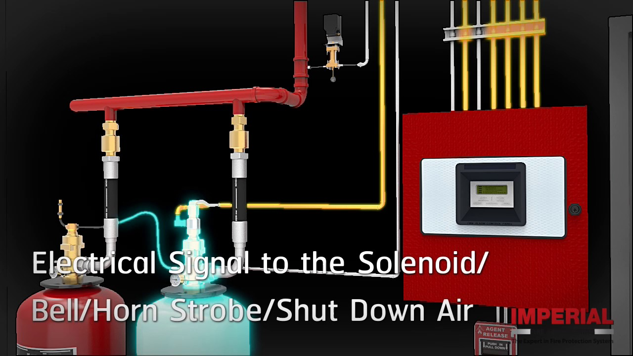 Imperial Fm 200 Fire Suppression System Simulation Youtube